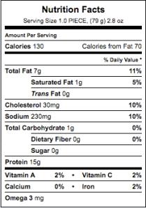 Salmon Burger Nutrition