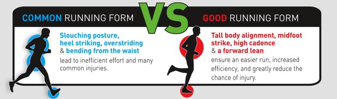Good Form Running Seminar   MODERNATION